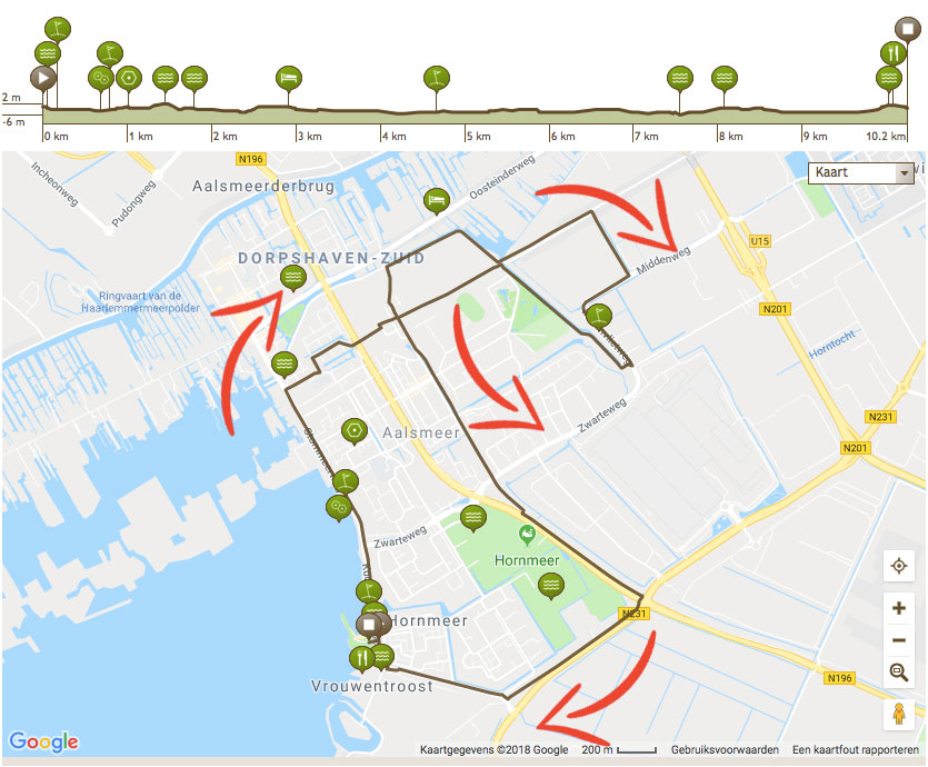 Tour de Poel 10 kilometer